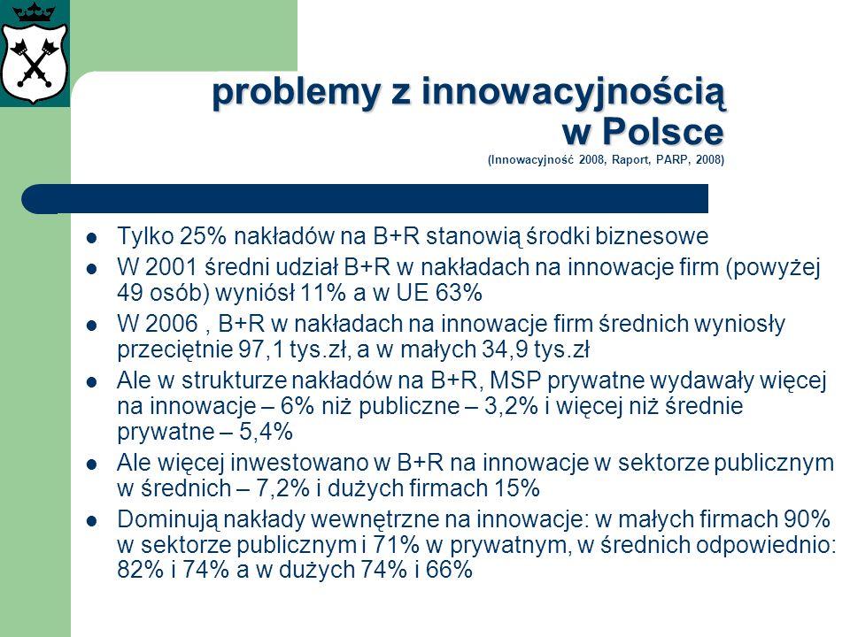 problemy z innowacyjnością w Polsce (Innowacyjność 2008, Raport, PARP, 2008)
