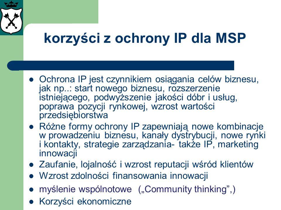 korzyści z ochrony IP dla MSP