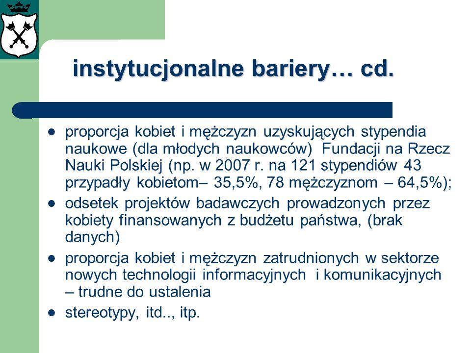 instytucjonalne bariery… cd.