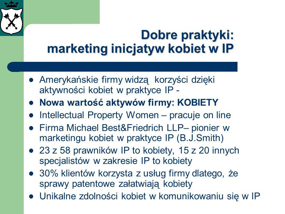 Dobre praktyki: marketing inicjatyw kobiet w IP