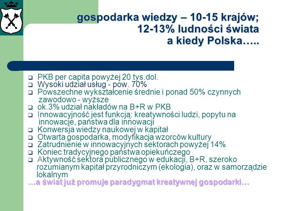 gospodarka wiedzy – 10-15 krajów; 12-13% ludności świata a kiedy Polska…..