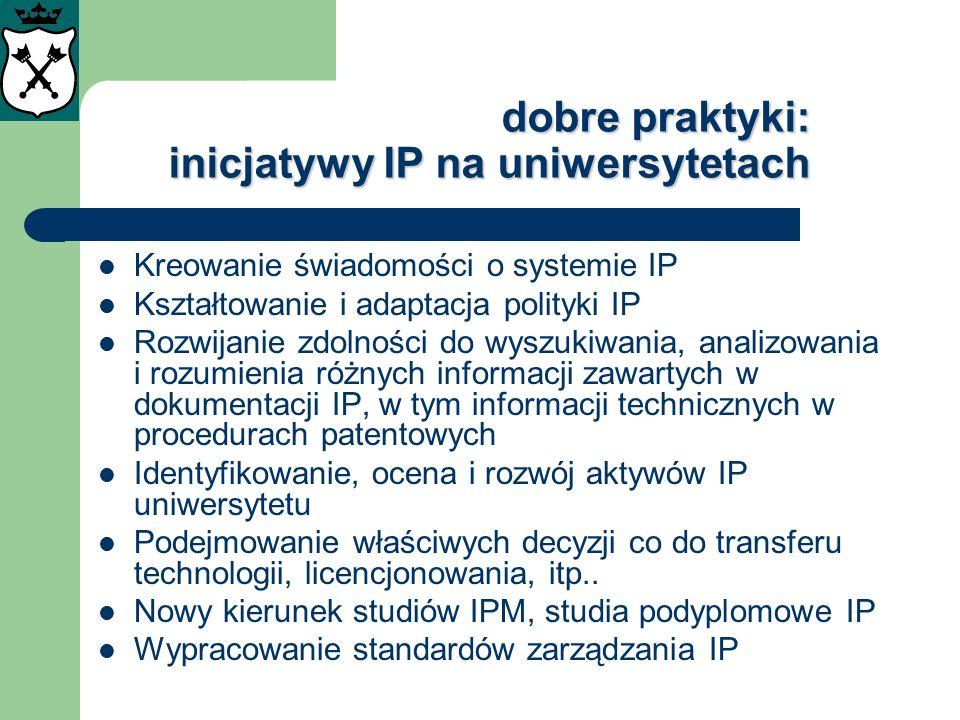 dobre praktyki: inicjatywy IP na uniwersytetach