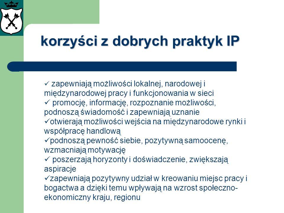 korzyści z dobrych praktyk IP