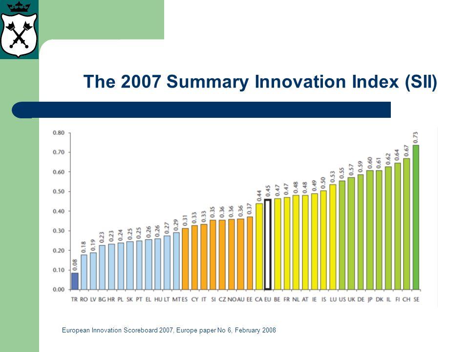 The 2007 Summary Innovation Index (SII)