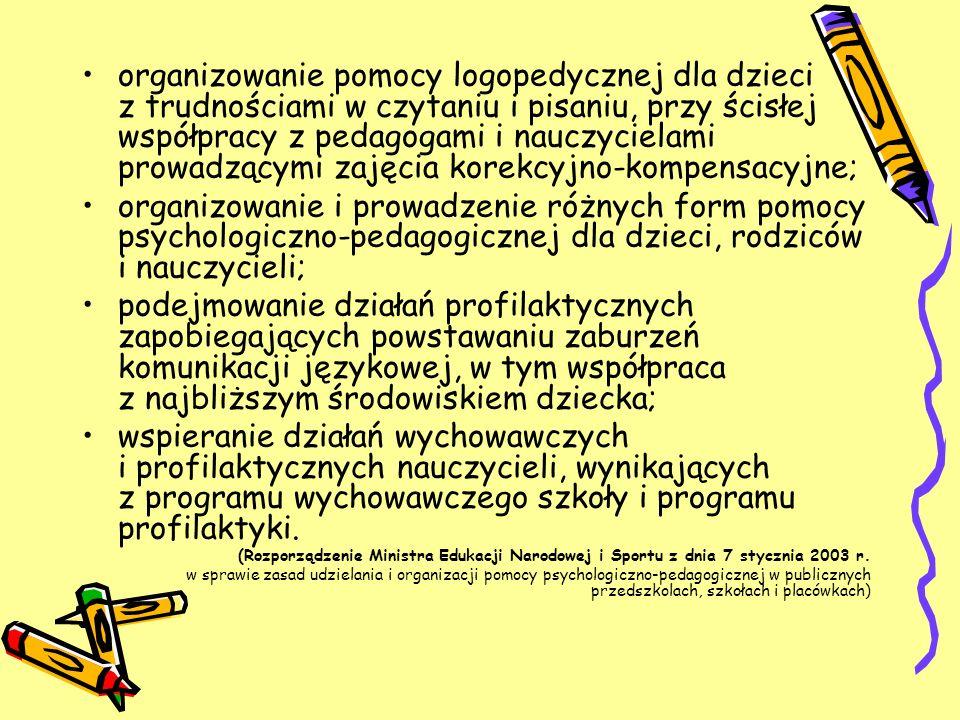 organizowanie pomocy logopedycznej dla dzieci z trudnościami w czytaniu i pisaniu, przy ścisłej współpracy z pedagogami i nauczycielami prowadzącymi zajęcia korekcyjno-kompensacyjne;