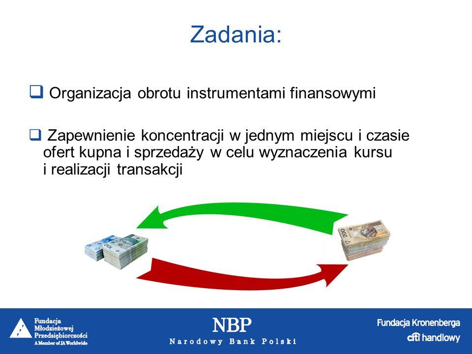 Zadania: Organizacja obrotu instrumentami finansowymi