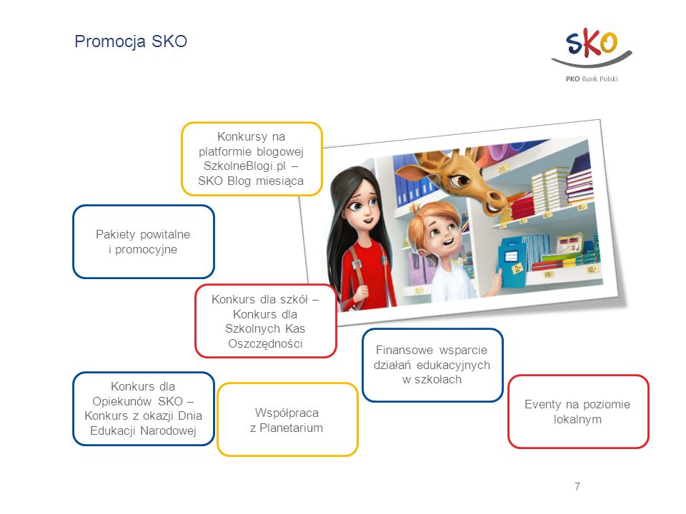 Promocja SKO Konkursy na platformie blogowej SzkolneBlogi.pl – SKO Blog miesiąca. Pakiety powitalne.