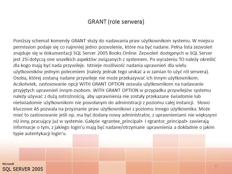 GRANT (role serwera)
