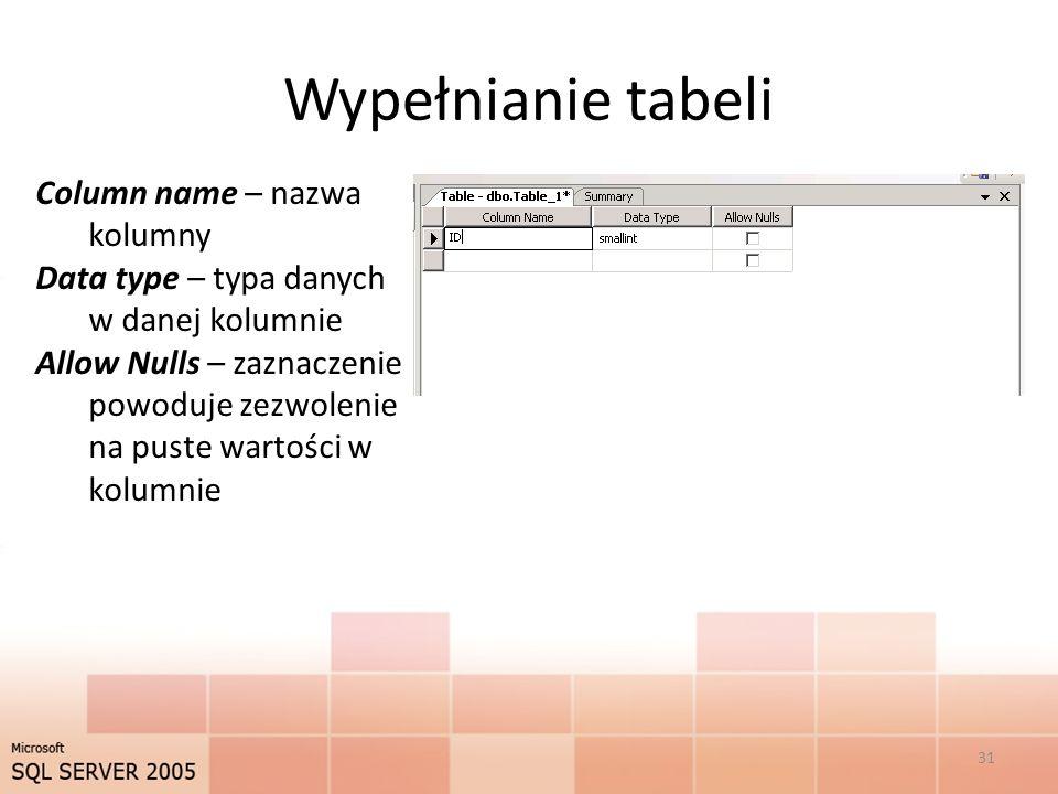 Wypełnianie tabeli Column name – nazwa kolumny