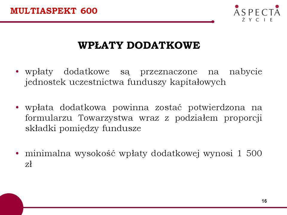 WPŁATY DODATKOWE MULTIASPEKT 600