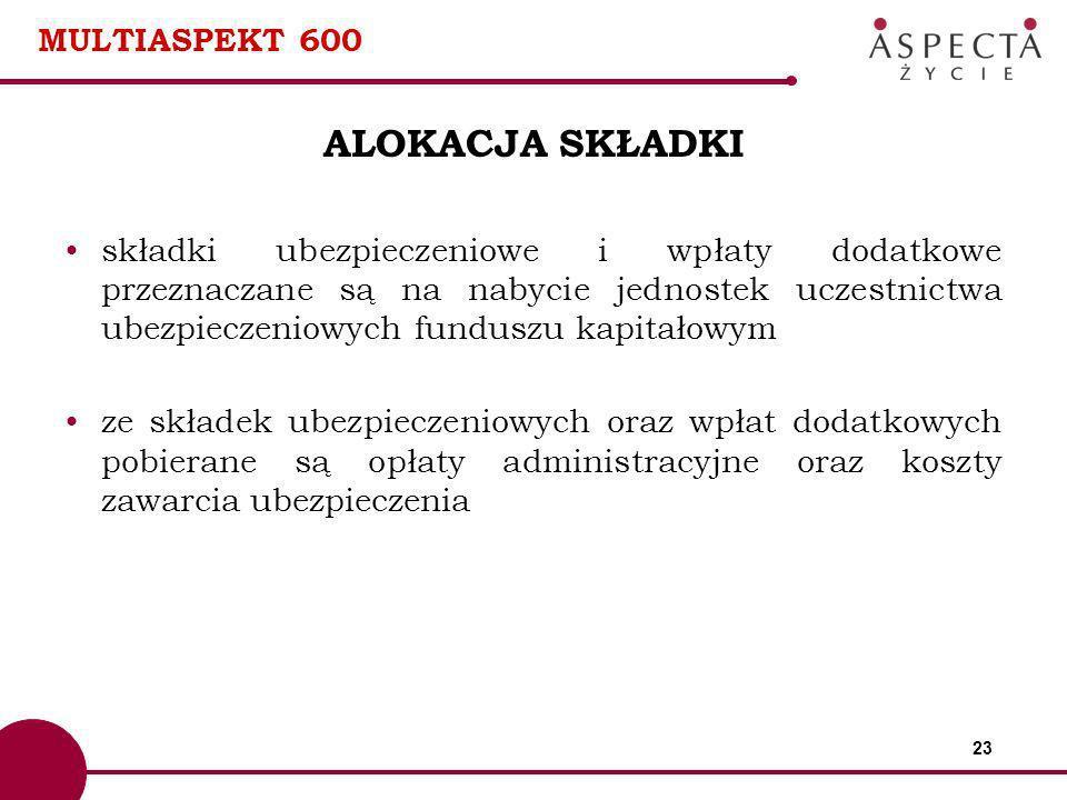 ALOKACJA SKŁADKI MULTIASPEKT 600