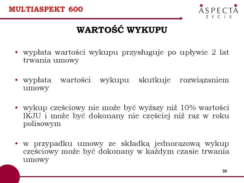 WARTOŚĆ WYKUPU MULTIASPEKT 600