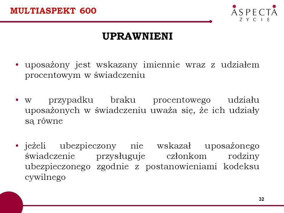UPRAWNIENI MULTIASPEKT 600