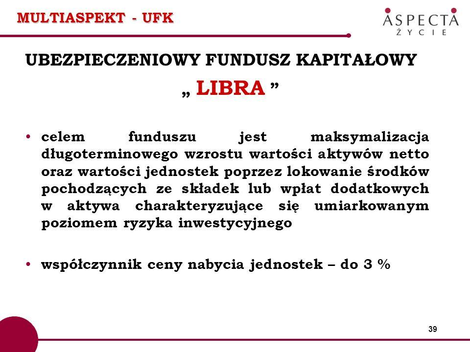 """UBEZPIECZENIOWY FUNDUSZ KAPITAŁOWY """" LIBRA"""