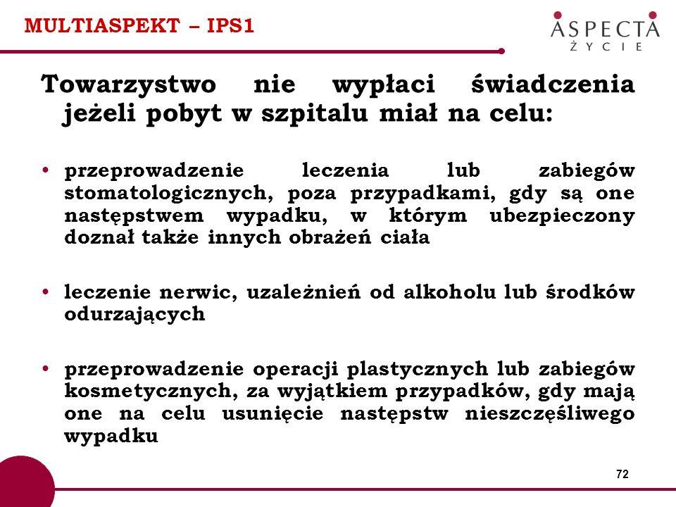 MULTIASPEKT – IPS1 Towarzystwo nie wypłaci świadczenia jeżeli pobyt w szpitalu miał na celu: