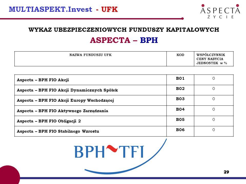 MULTIASPEKT.Invest - UFK