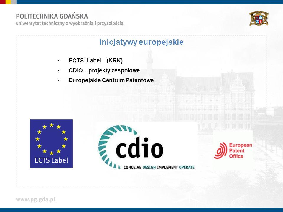 Inicjatywy europejskie