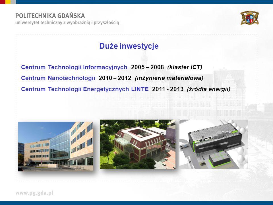 Duże inwestycje Centrum Technologii Informacyjnych 2005 – 2008 (klaster ICT) Centrum Nanotechnologii 2010 – 2012 (inżynieria materiałowa)