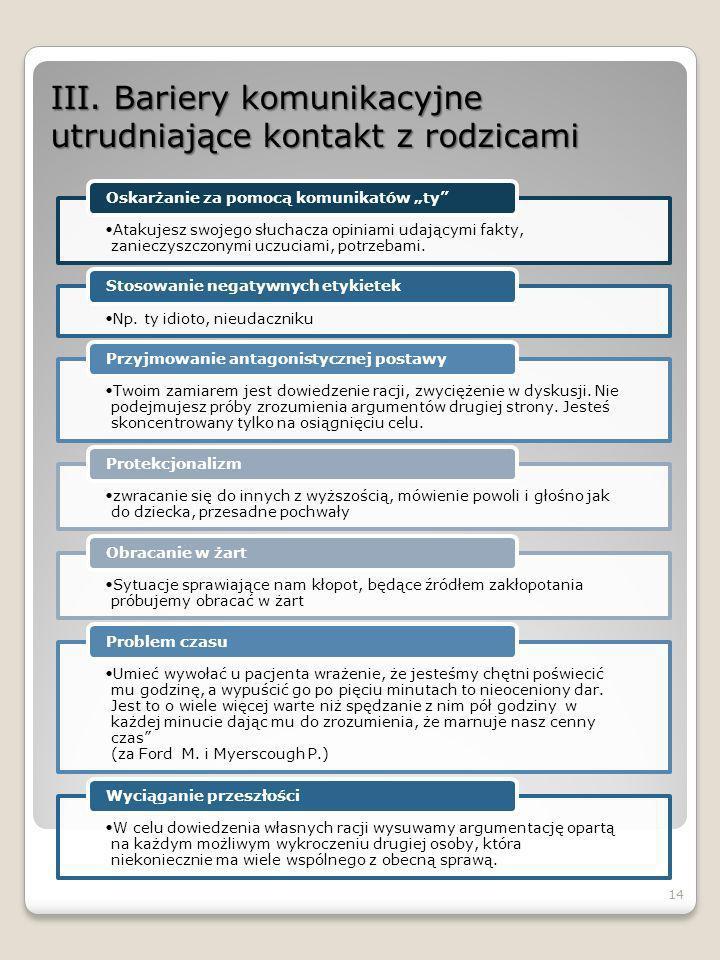 III. Bariery komunikacyjne utrudniające kontakt z rodzicami