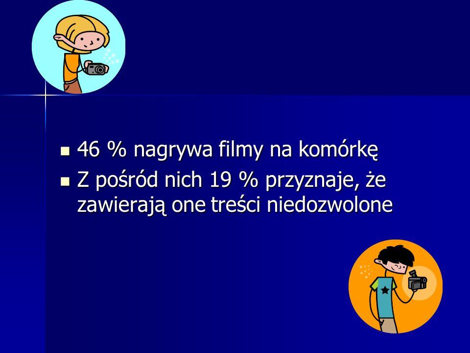 46 % nagrywa filmy na komórkę