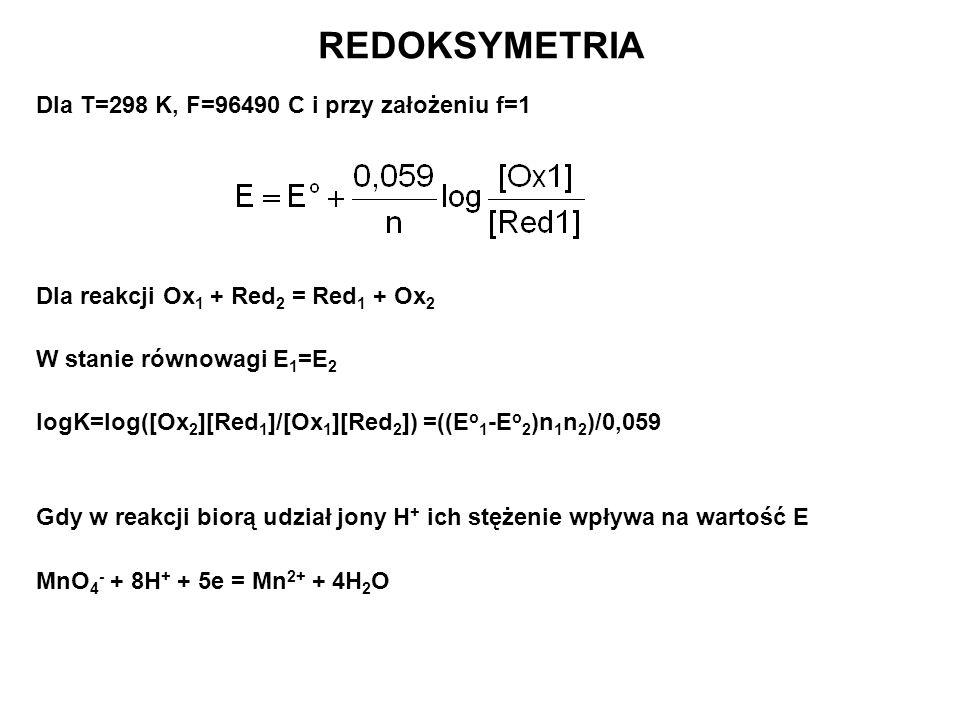 REDOKSYMETRIA Dla T=298 K, F=96490 C i przy założeniu f=1