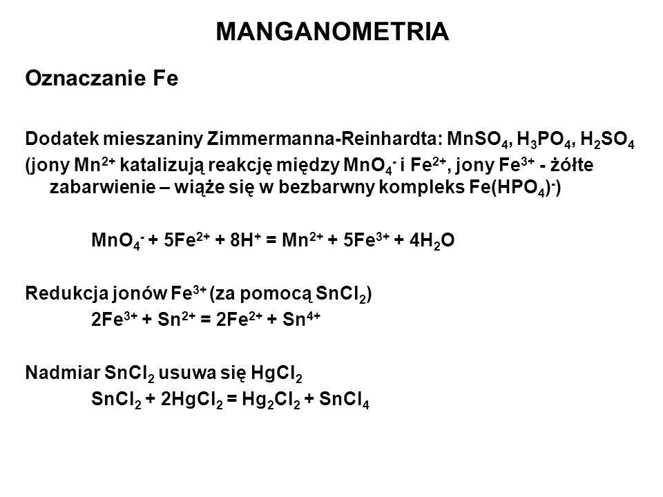 MANGANOMETRIA Oznaczanie Fe