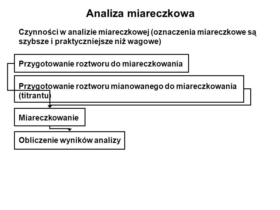Analiza miareczkowa Czynności w analizie miareczkowej (oznaczenia miareczkowe są szybsze i praktyczniejsze niż wagowe)