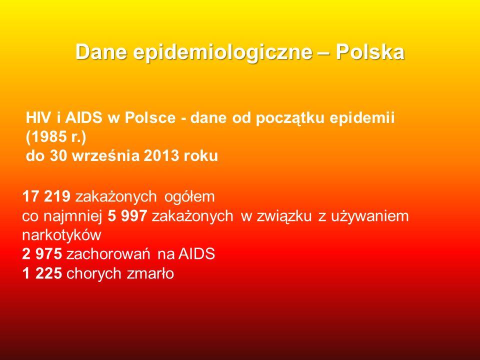Dane epidemiologiczne – Polska