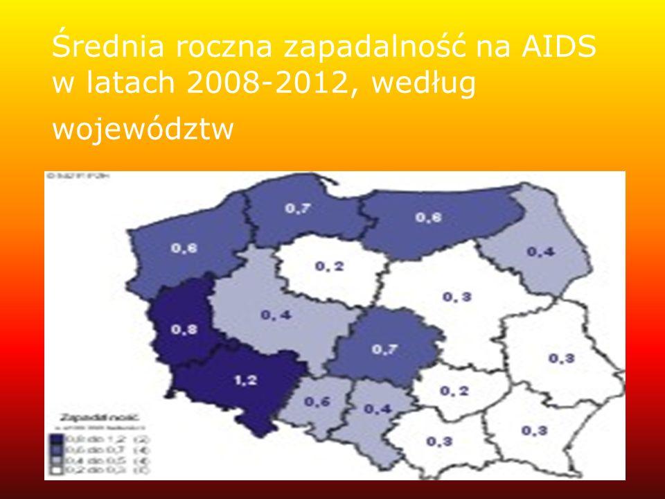 Średnia roczna zapadalność na AIDS w latach 2008-2012, według województw