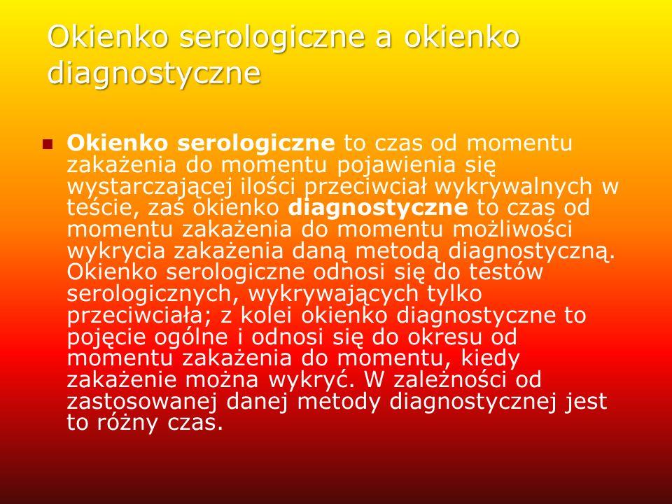 Okienko serologiczne a okienko diagnostyczne