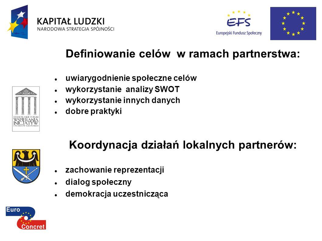 Definiowanie celów w ramach partnerstwa: