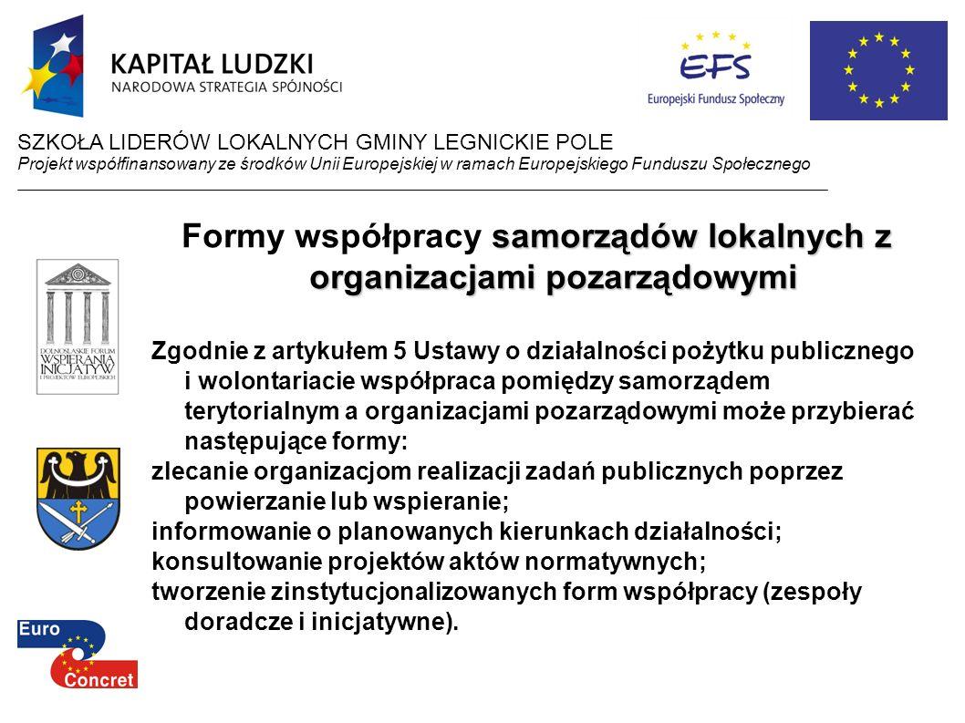 Formy współpracy samorządów lokalnych z organizacjami pozarządowymi
