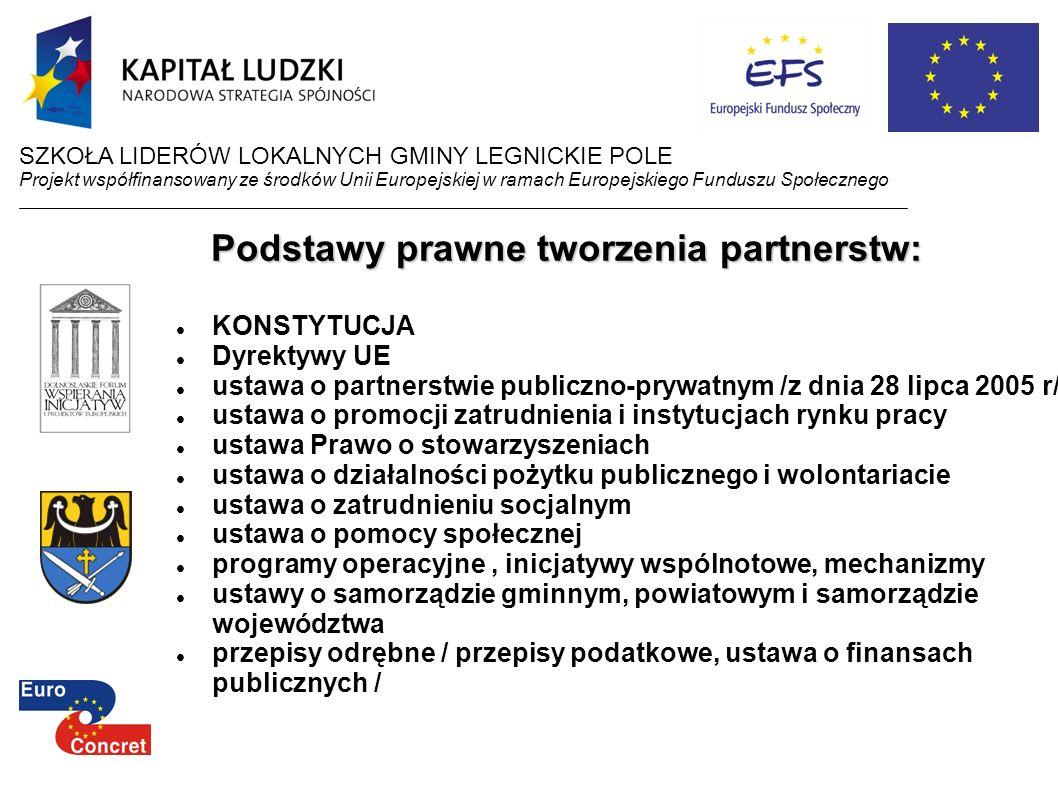 Podstawy prawne tworzenia partnerstw:
