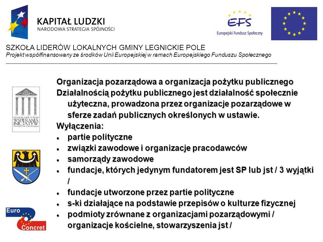 Organizacja pozarządowa a organizacja pożytku publicznego