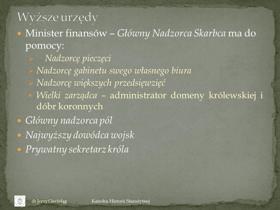 Wyższe urzędy Minister finansów – Główny Nadzorca Skarbca ma do pomocy: Nadzorcę pieczęci. Nadzorcę gabinetu swego własnego biura.