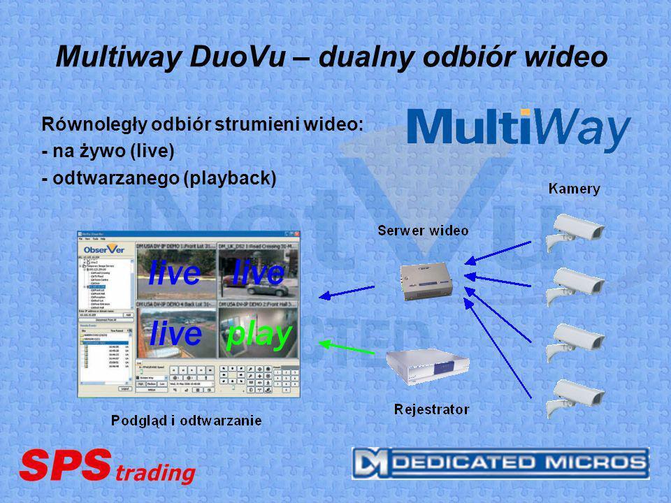 Multiway DuoVu – dualny odbiór wideo
