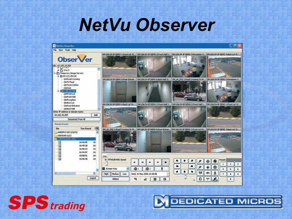 NetVu Observer