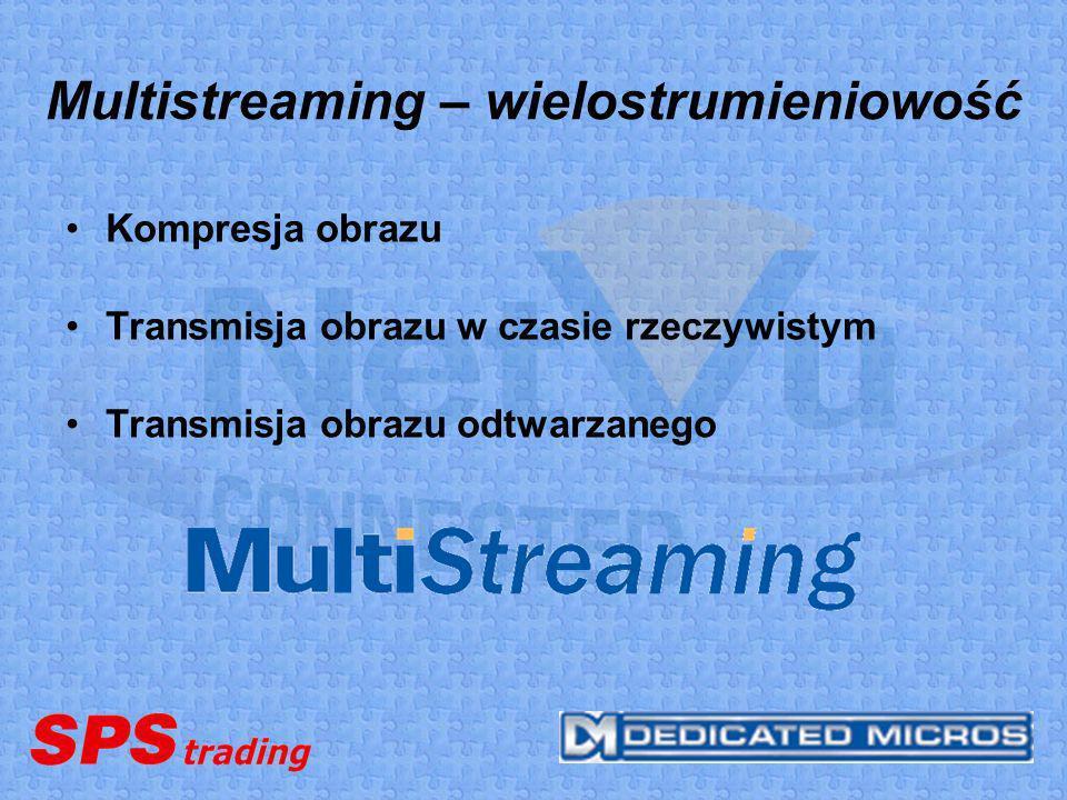 Multistreaming – wielostrumieniowość