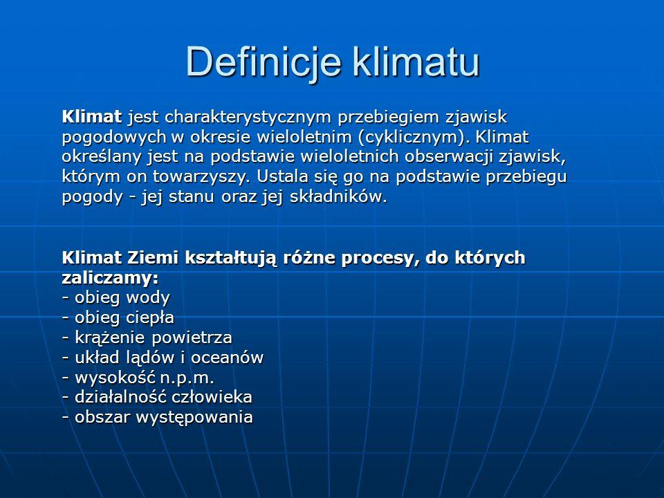 Definicje klimatu