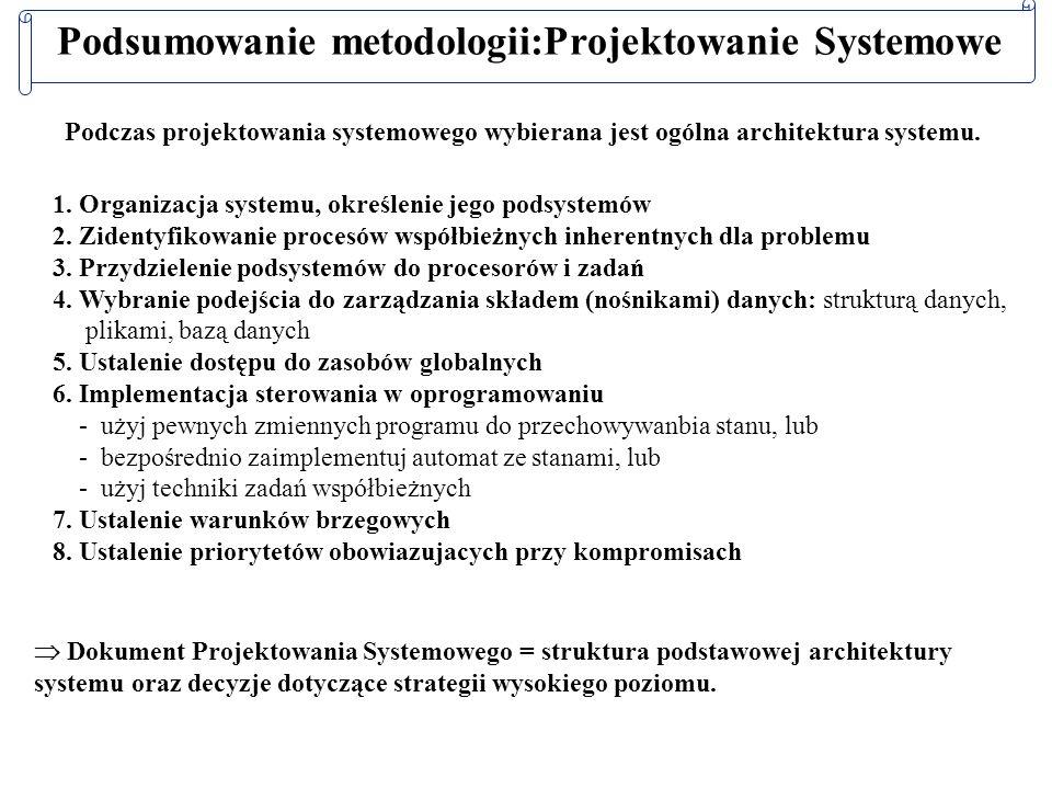 Podsumowanie metodologii:Projektowanie Systemowe