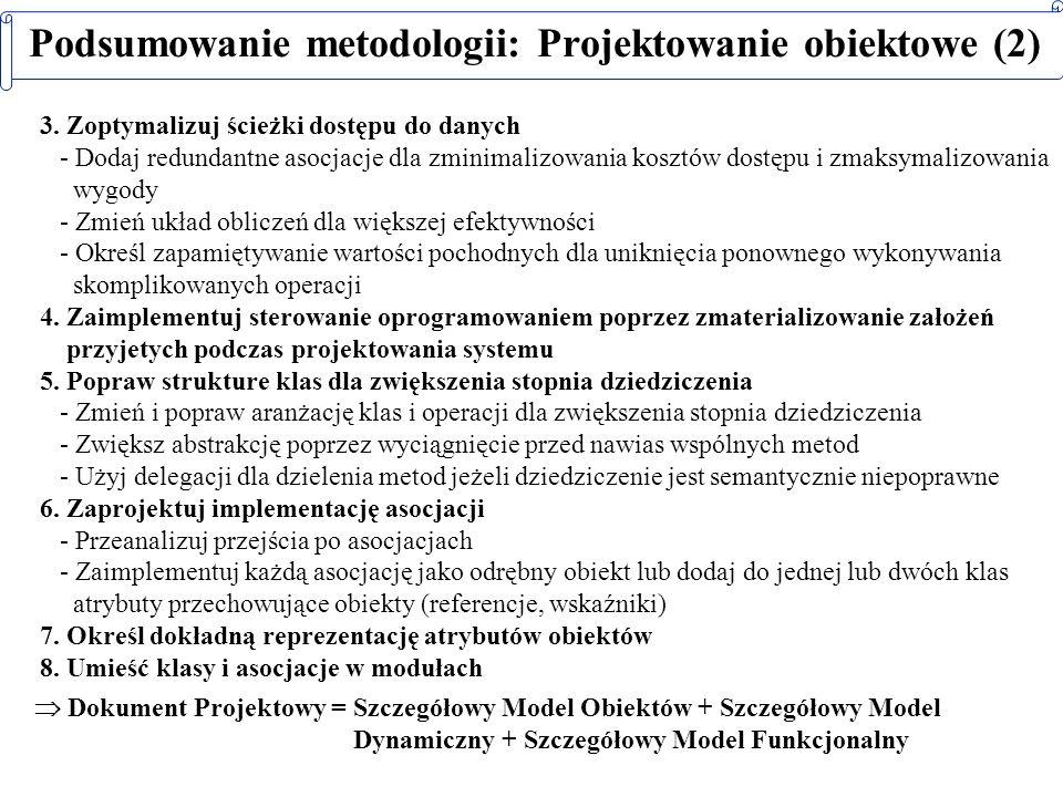 Podsumowanie metodologii: Projektowanie obiektowe (2)