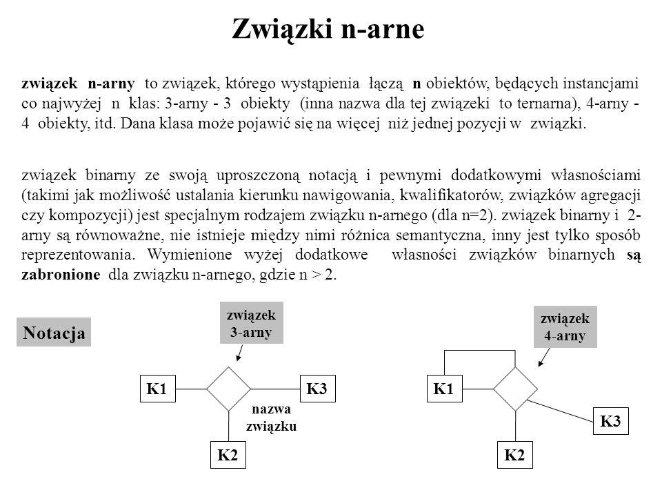 Związki n-arne Notacja