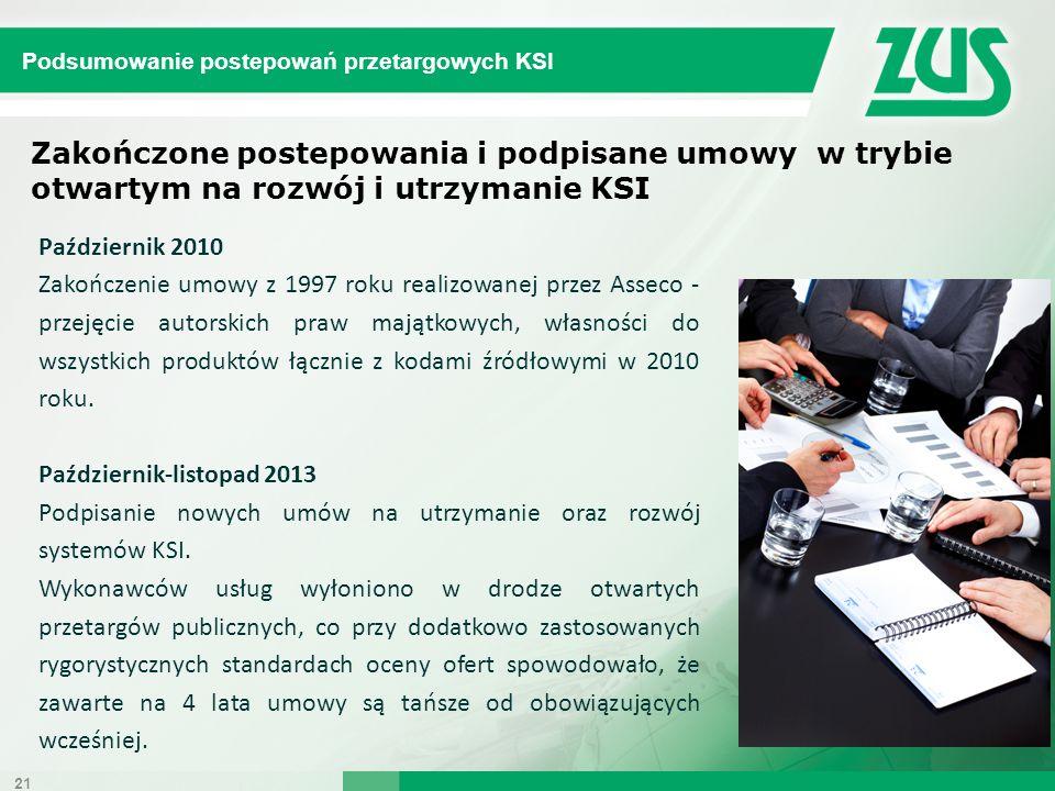 Podsumowanie postepowań przetargowych KSI