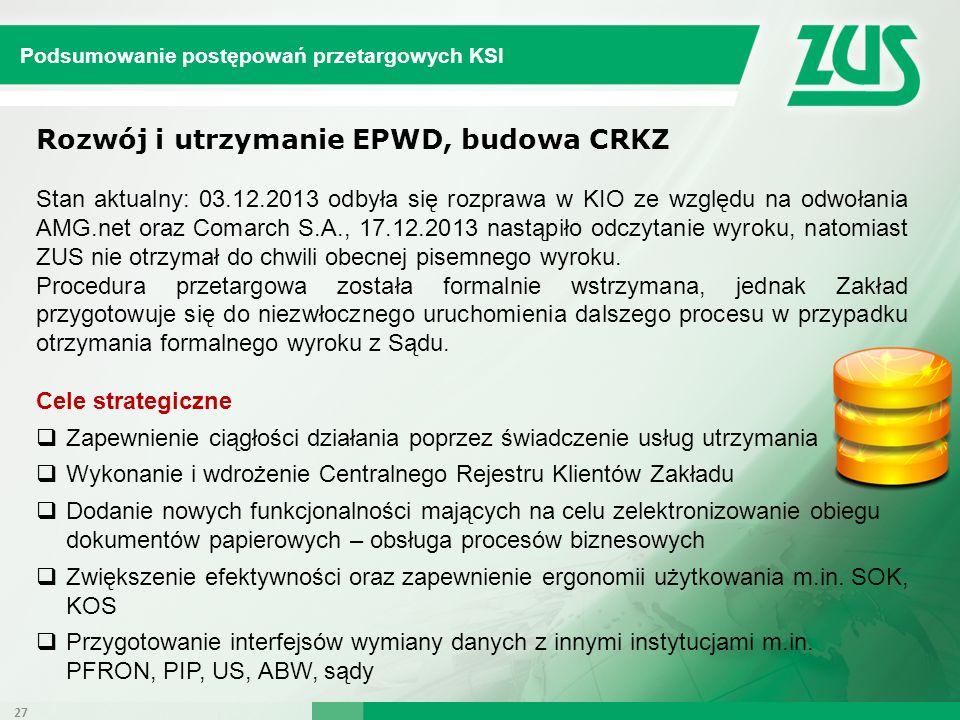 Rozwój i utrzymanie EPWD, budowa CRKZ