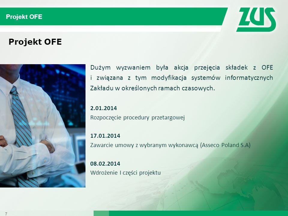 Projekt OFE Projekt OFE.