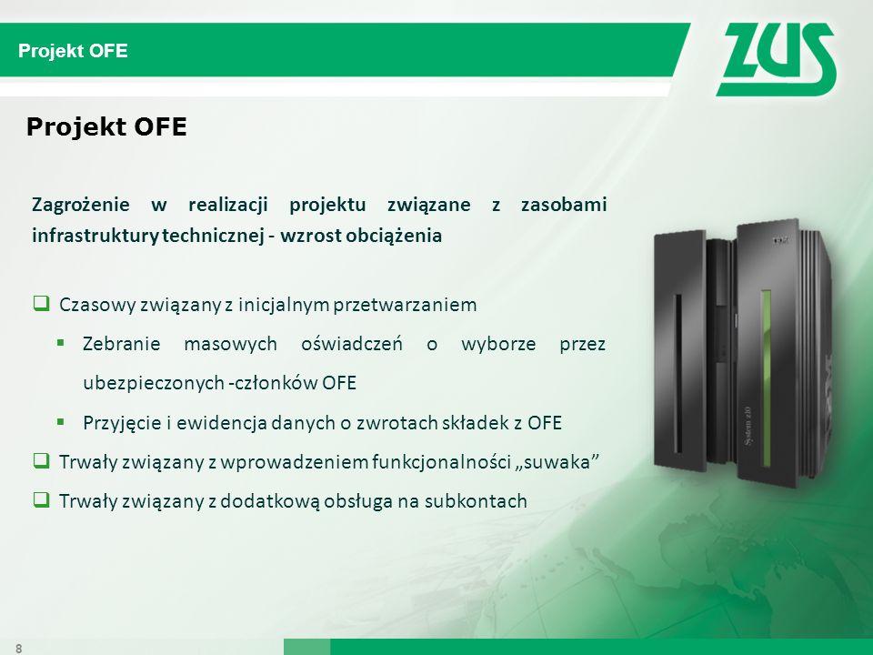 Projekt OFE Projekt OFE. Zagrożenie w realizacji projektu związane z zasobami infrastruktury technicznej - wzrost obciążenia.