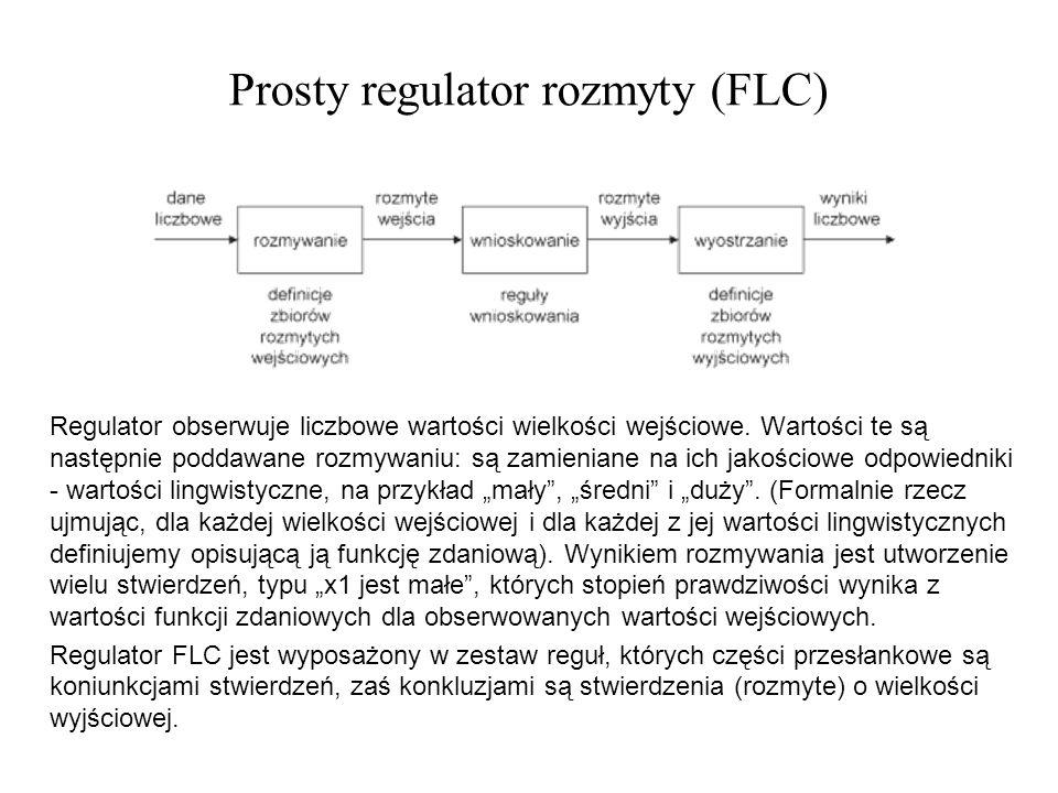 Prosty regulator rozmyty (FLC)