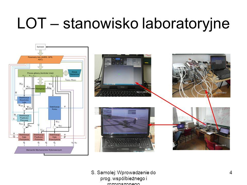 LOT – stanowisko laboratoryjne