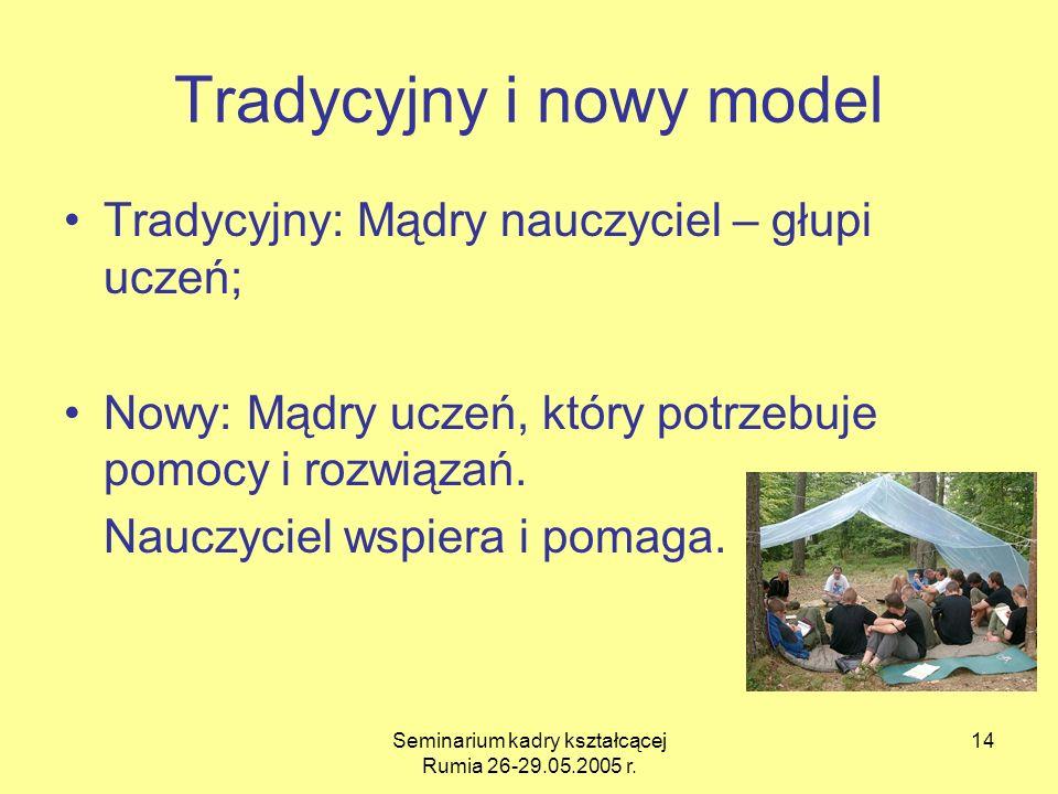 Tradycyjny i nowy model