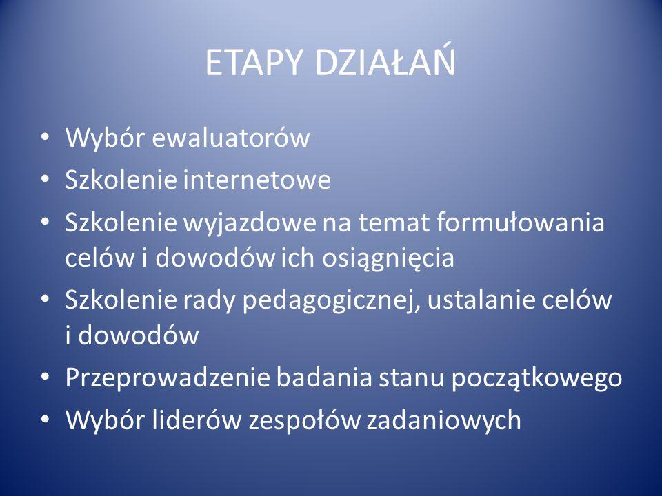 ETAPY DZIAŁAŃ Wybór ewaluatorów Szkolenie internetowe